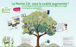 Perche2.8